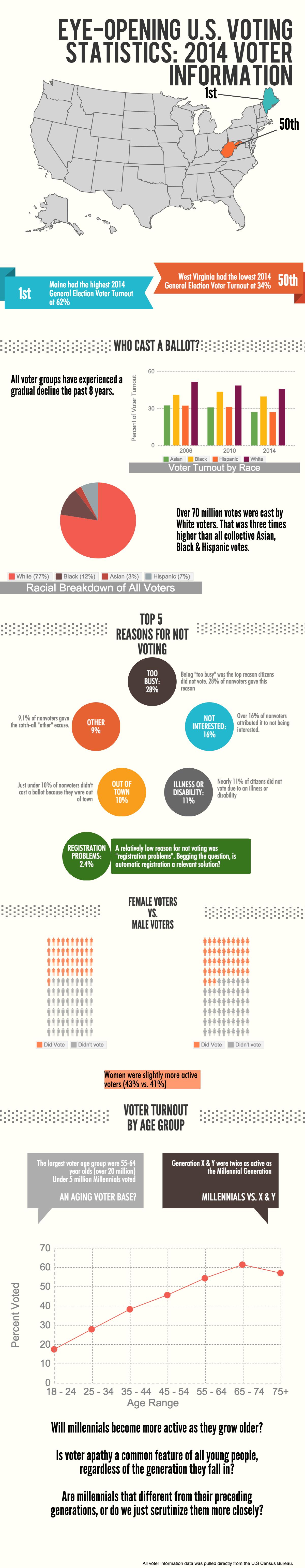 Voter-Information-Ballot-icitizen